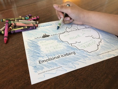 Emotional Iceberg
