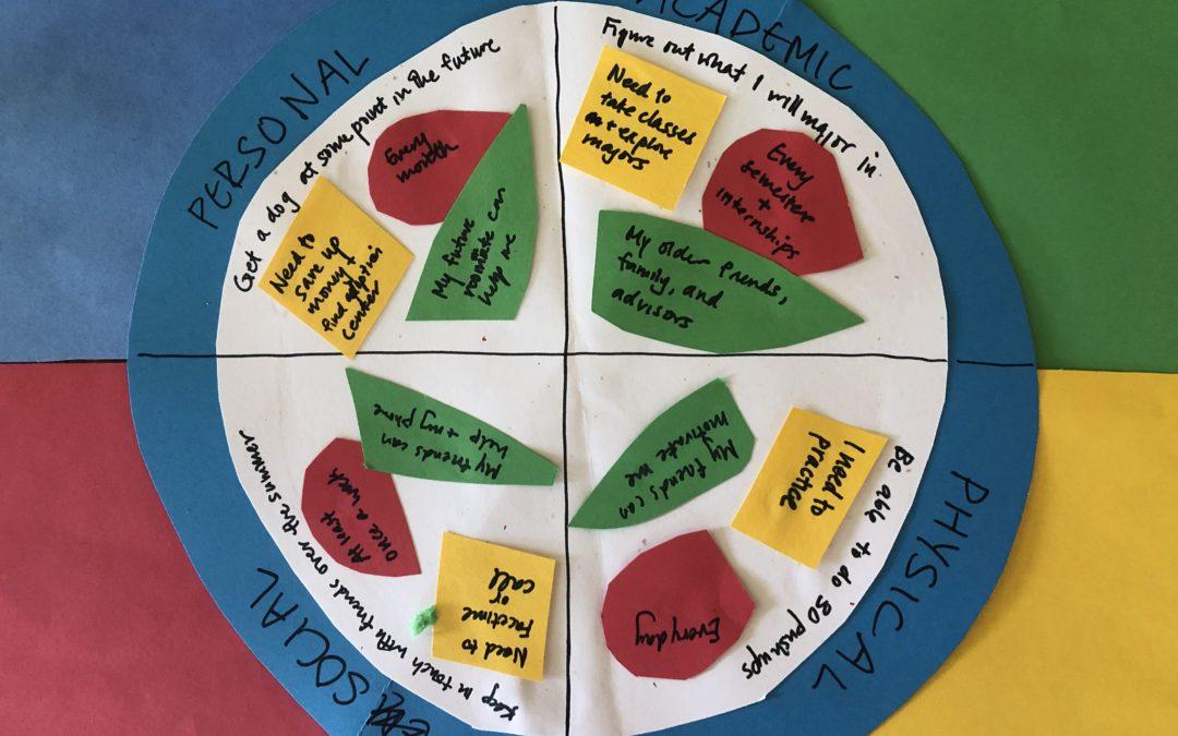 Pizza agli Obiettivi